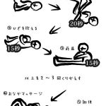 腸内洗浄(高圧浣腸)と家庭用浣腸